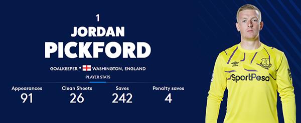 Everton stats